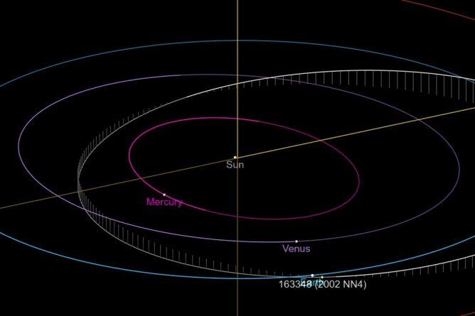 Trajektoria planetoidy 163348 (2002 NN4) w dniu 6 czerwca 2020 (ssd.jpl.nasa.gov)