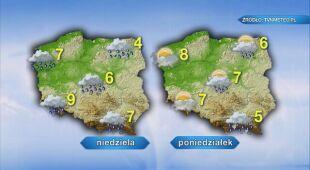 Pogoda na kolejne dni